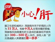【通知】7月1日起,北京、上海知名肝病专家到河南省医药院附属医院会诊
